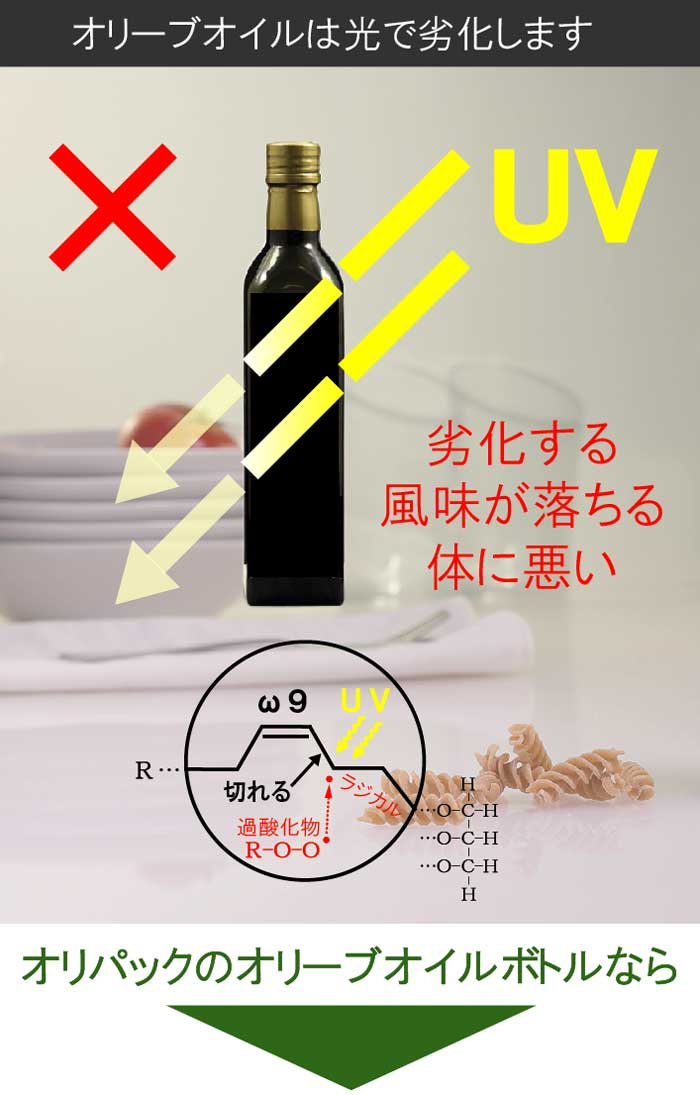 オリパック オリーブオイル ステンレス ボトル OLIPAC エキストラバージン